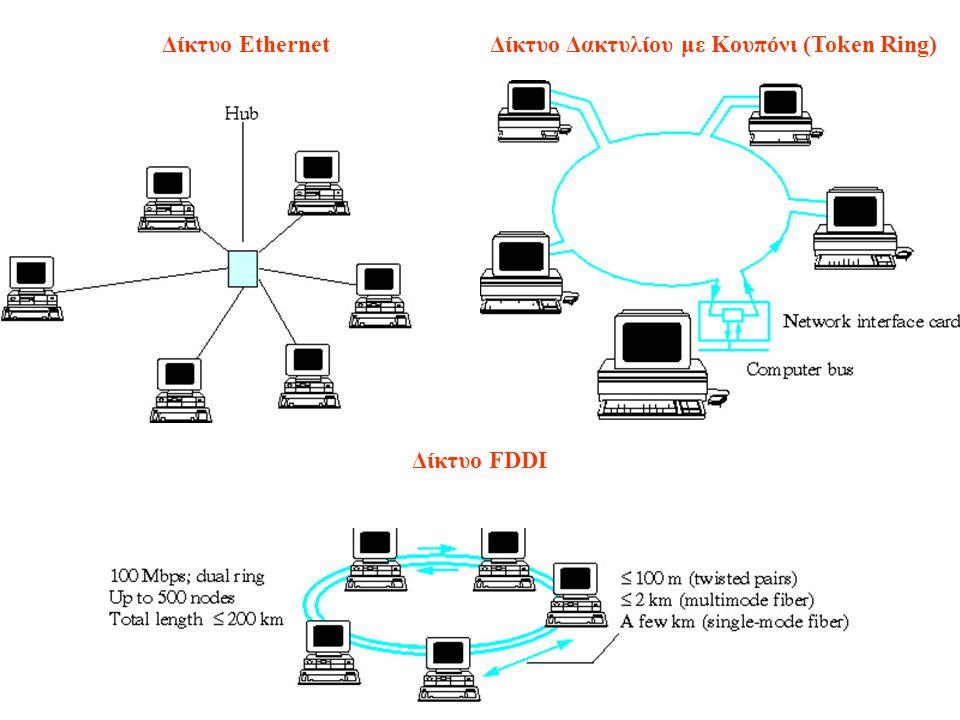 Δίκτυο EthernetΔίκτυο Δακτυλίου με Κουπόνι (Token Ring) Δίκτυο FDDI