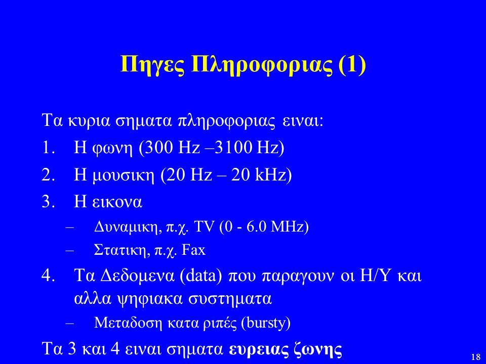 18 Πηγες Πληροφοριας (1) Τα κυρια σηματα πληροφοριας ειναι: 1.Η φωνη (300 Hz –3100 Hz) 2.Η μουσικη (20 Hz – 20 kHz) 3.H εικονα –Δυναμικη, π.χ. TV (0 -