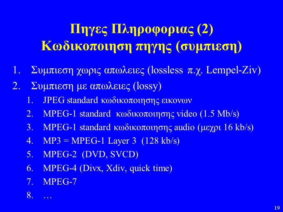 19 Πηγες Πληροφοριας (2) Κωδικοποιηση πηγης (συμπιεση) 1.Συμπιεση χωρις απωλειες (lossless π.χ. Lempel-Ziv) 2.Συμπιεση με απωλειες (lossy) 1.JPEG stan