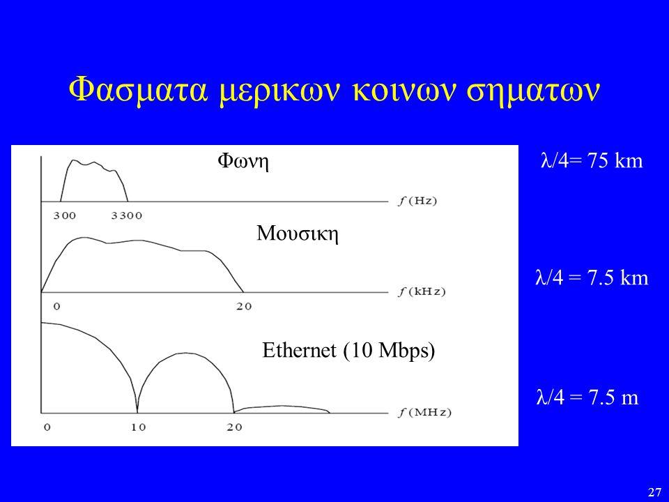 27 Φασματα μερικων κοινων σηματων Φωνη Μουσικη Ethernet (10 Mbps) λ/4= 75 km λ/4 = 7.5 km λ/4 = 7.5 m