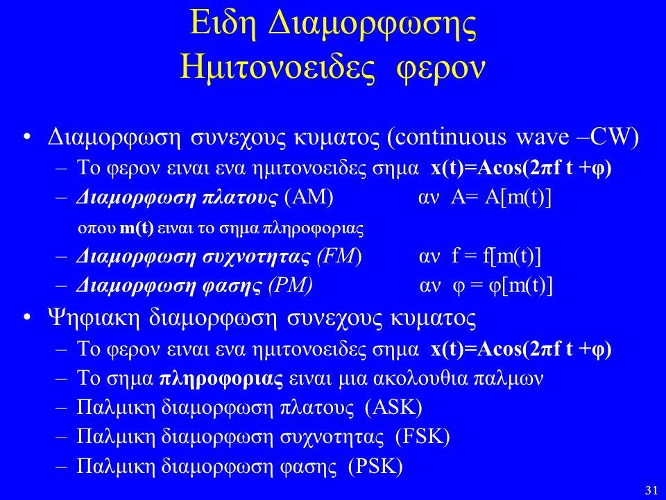 31 Ειδη Διαμορφωσης Ημιτονοειδες φερον •Διαμορφωση συνεχους κυματος (continuous wave –CW) –Το φερον ειναι ενα ημιτονοειδες σημα x(t)=Acos(2πf t +φ) –Δ