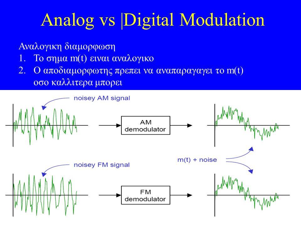 37 Analog vs |Digital Modulation Αναλογικη διαμορφωση 1.Το σημα m(t) ειναι αναλογικο 2.Ο αποδιαμορφωτης πρεπει να αναπαραγαγει το m(t) οσο καλλιτερα μ