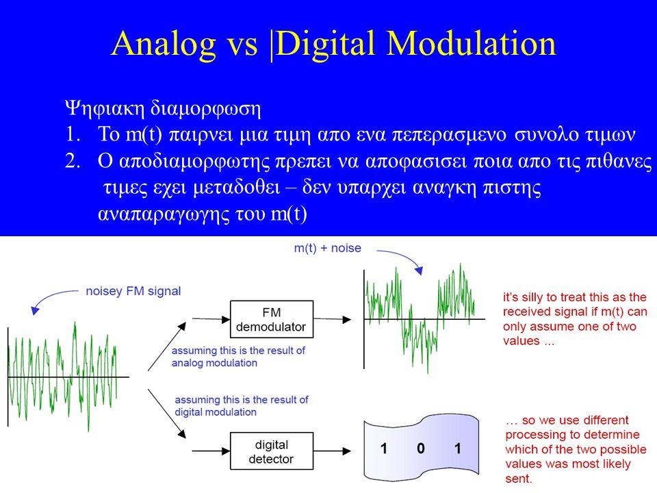 38 Analog vs |Digital Modulation Ψηφιακη διαμορφωση 1.Το m(t) παιρνει μια τιμη απο ενα πεπερασμενο συνολο τιμων 2.Ο αποδιαμορφωτης πρεπει να αποφασισε