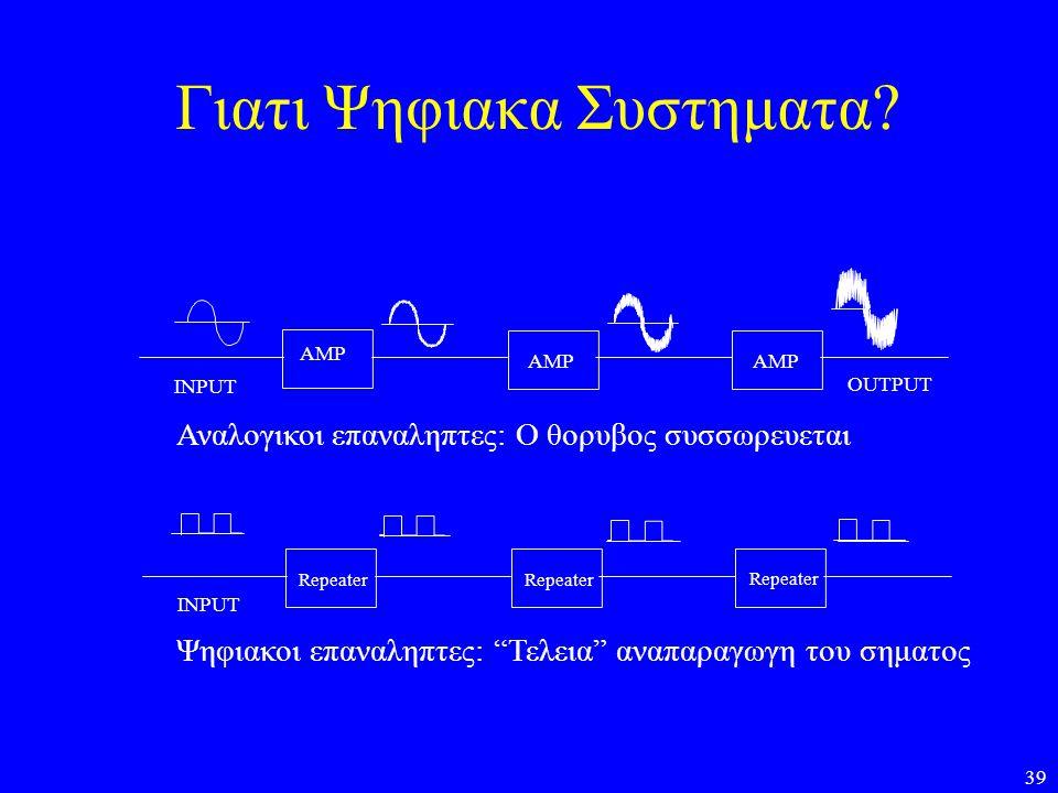 "39 AMP INPUT OUTPUT Ψηφιακοι επαναληπτες: ""Τελεια"" αναπαραγωγη του σηματος Αναλογικοι επαναληπτες: Ο θορυβος συσσωρευεται INPUT Repeater Γιατι Ψηφιακα"