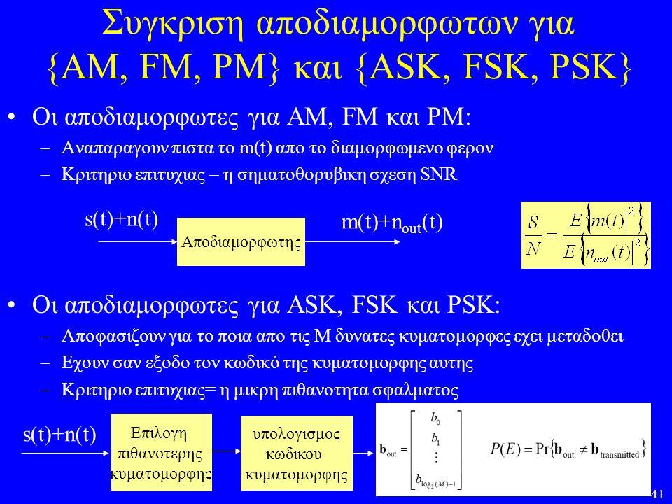 41 Συγκριση αποδιαμορφωτων για {ΑΜ, FM, PM} και {ASK, FSK, PSK} •Οι αποδιαμορφωτες για AM, FM και ΡΜ: –Αναπαραγουν πιστα το m(t) απο το διαμορφωμενο φ