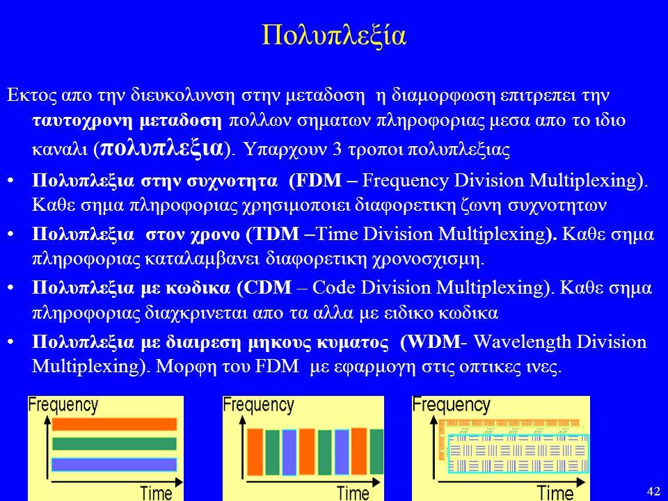 42 Πολυπλεξία Εκτος απο την διευκολυνση στην μεταδοση η διαμορφωση επιτρεπει την ταυτοχρονη μεταδοση πολλων σηματων πληροφοριας μεσα απο το ιδιο καναλ