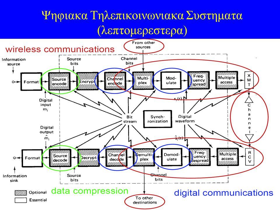 45 Ψηφιακα Τηλεπικοινωνιακα Συστηματα (λεπτομερεστερα)