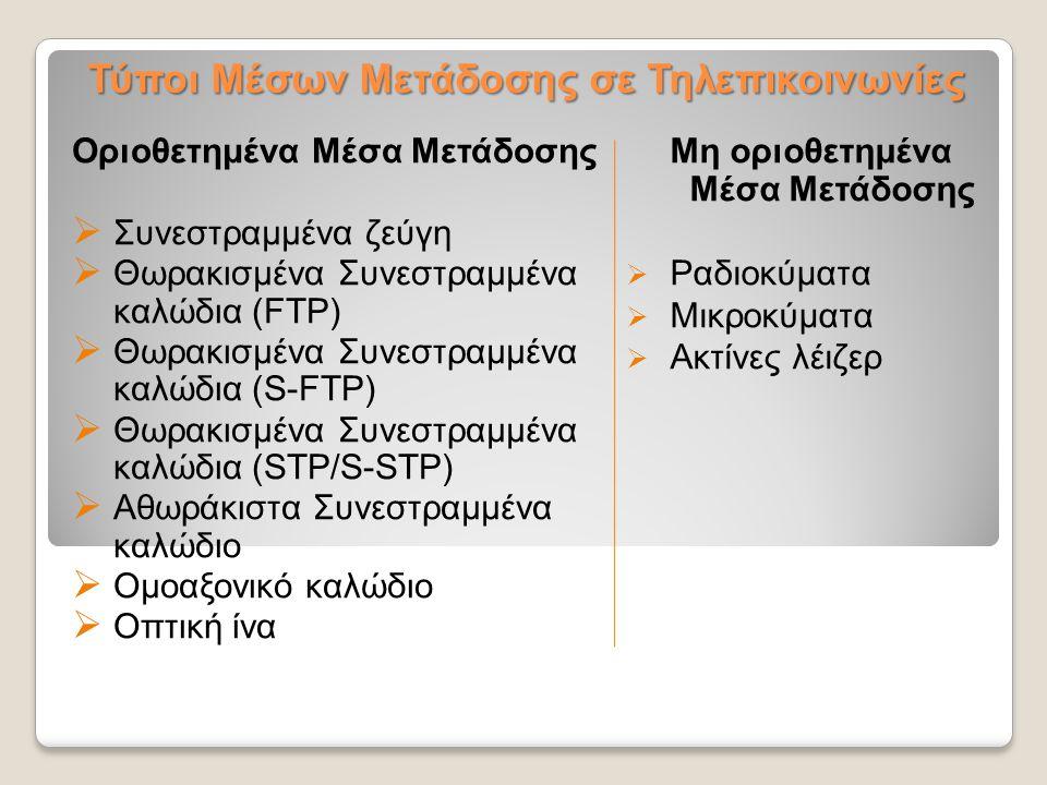 Τύποι Μέσων Μετάδοσης σε Τηλεπικοινωνίες Οριοθετημένα Μέσα Μετάδοσης  Συνεστραμμένα ζεύγη  Θωρακισμένα Συνεστραμμένα καλώδια (FTP)  Θωρακισμένα Συν