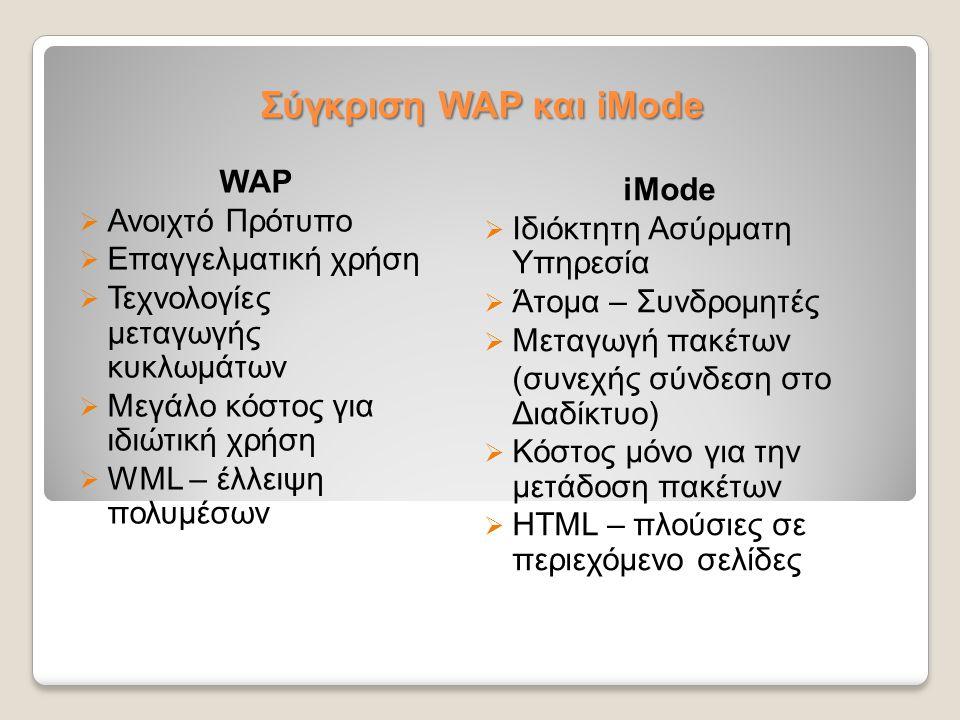 Σύγκριση WAP και iMode WAP  Ανοιχτό Πρότυπο  Επαγγελματική χρήση  Τεχνολογίες μεταγωγής κυκλωμάτων  Μεγάλο κόστος για ιδιώτική χρήση  WML – έλλει