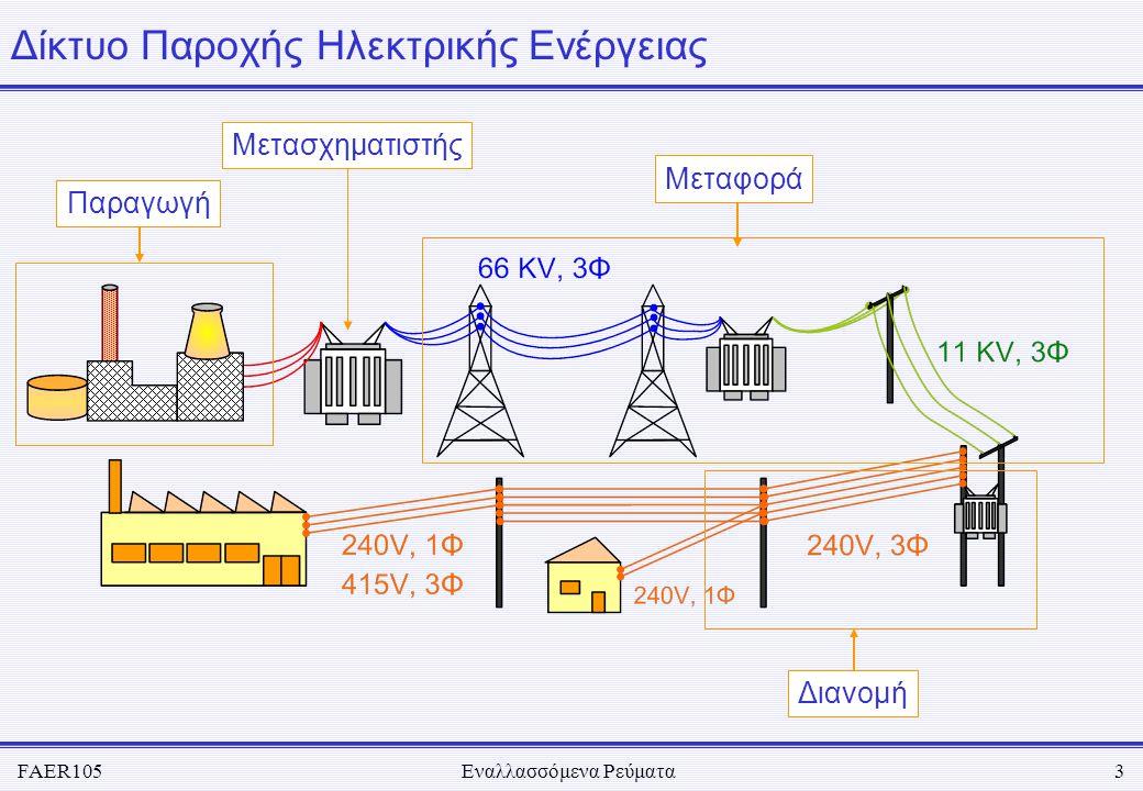 FAER105Εναλλασσόμενα Ρεύματα3 Δίκτυο Παροχής Ηλεκτρικής Ενέργειας Παραγωγή Μεταφορά Μετασχηματιστής Διανομή