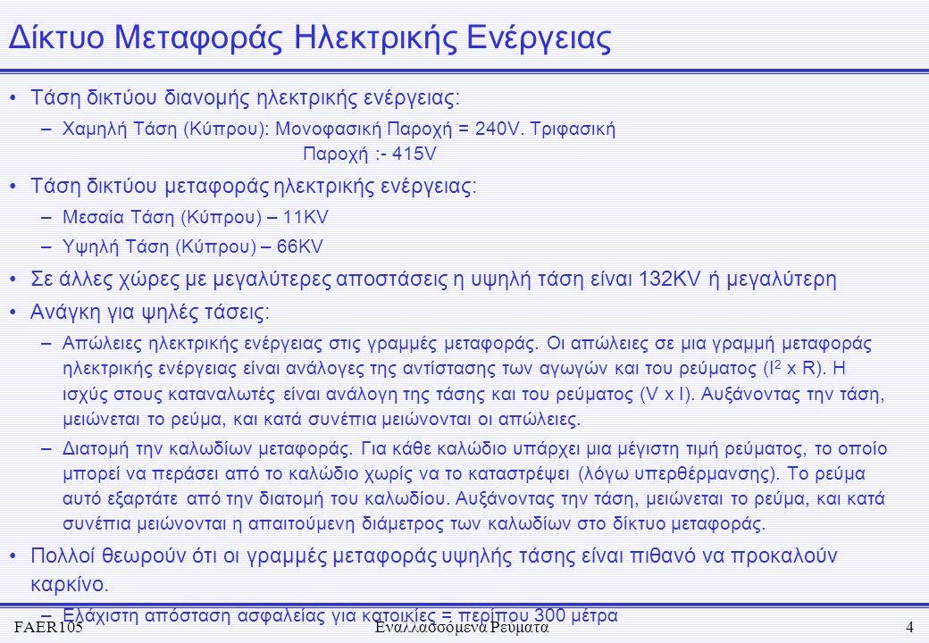 FAER105Εναλλασσόμενα Ρεύματα4 Δίκτυο Μεταφοράς Ηλεκτρικής Ενέργειας •Τάση δικτύου διανομής ηλεκτρικής ενέργειας: –Χαμηλή Τάση (Κύπρου): Μονοφασική Παρ