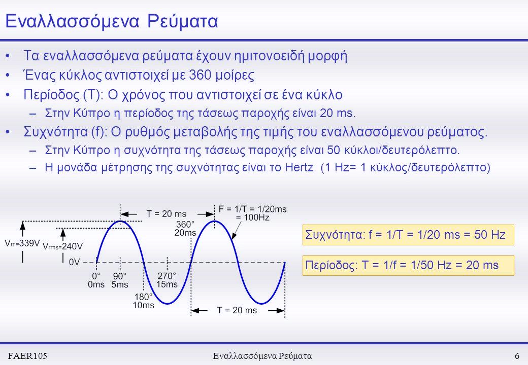 FAER105Εναλλασσόμενα Ρεύματα6 •Τα εναλλασσόμενα ρεύματα έχουν ημιτονοειδή μορφή •Ένας κύκλος αντιστοιχεί με 360 μοίρες •Περίοδος (T): Ο χρόνος που αντ