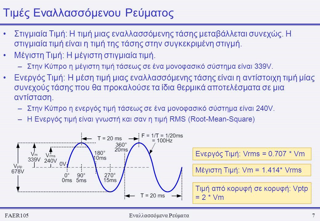FAER105Εναλλασσόμενα Ρεύματα7 Τιμές Εναλλασσόμενου Ρεύματος •Στιγμιαία Τιμή: Η τιμή μιας εναλλασσόμενης τάσης μεταβάλλεται συνεχώς. Η στιγμιαία τιμή ε