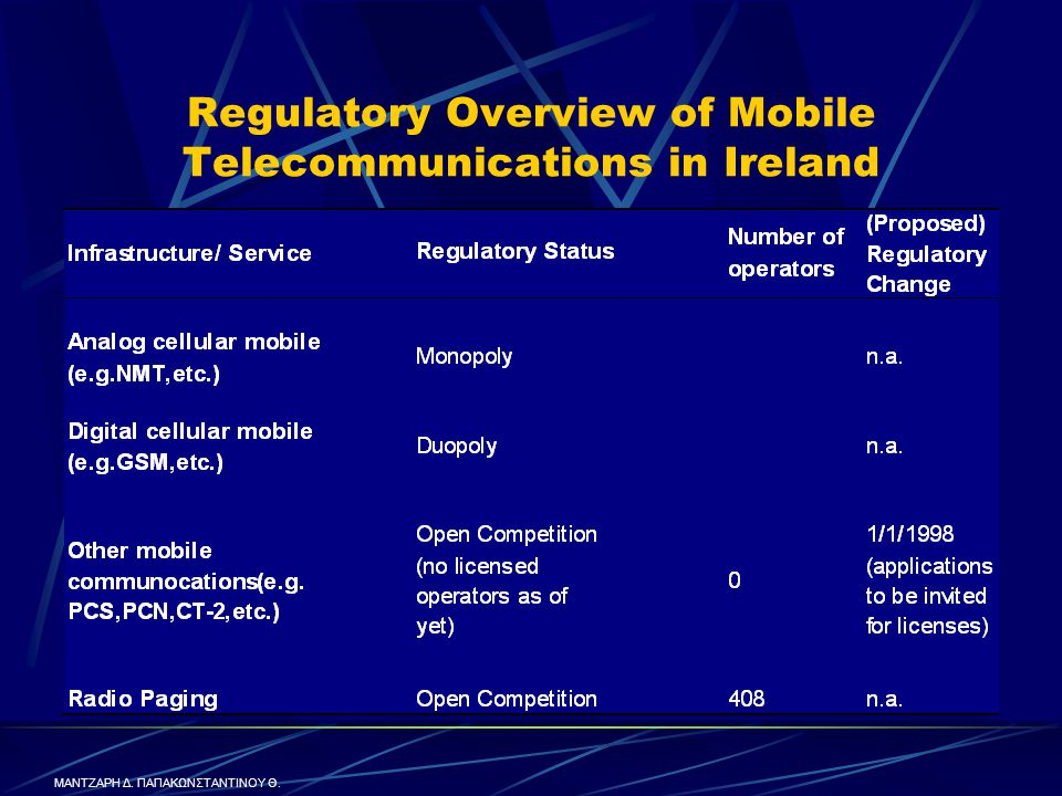 Regulatory Overview of Mobile Telecommunications in Ireland ΜΑΝΤΖΑΡΗ Δ. ΠΑΠΑΚΩΝΣΤΑΝΤΙΝΟΥ Θ.