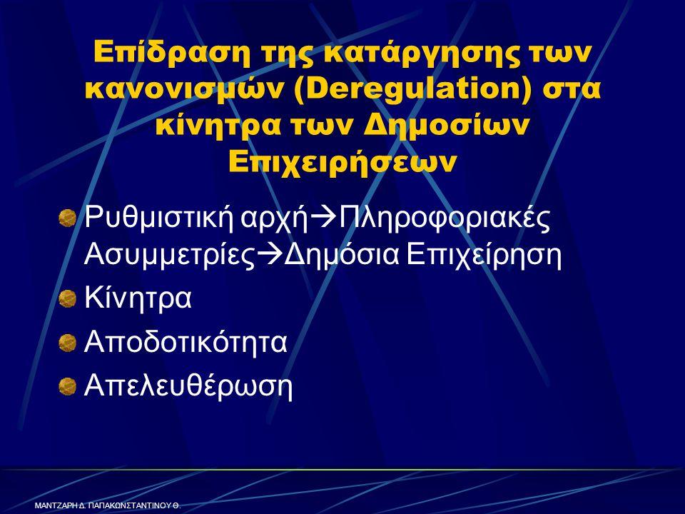 Επίδραση της κατάργησης των κανονισμών (Deregulation) στα κίνητρα των Δημοσίων Επιχειρήσεων Ρυθμιστική αρχή  Πληροφοριακές Ασυμμετρίες  Δημόσια Επιχείρηση Κίνητρα Αποδοτικότητα Απελευθέρωση ΜΑΝΤΖΑΡΗ Δ.