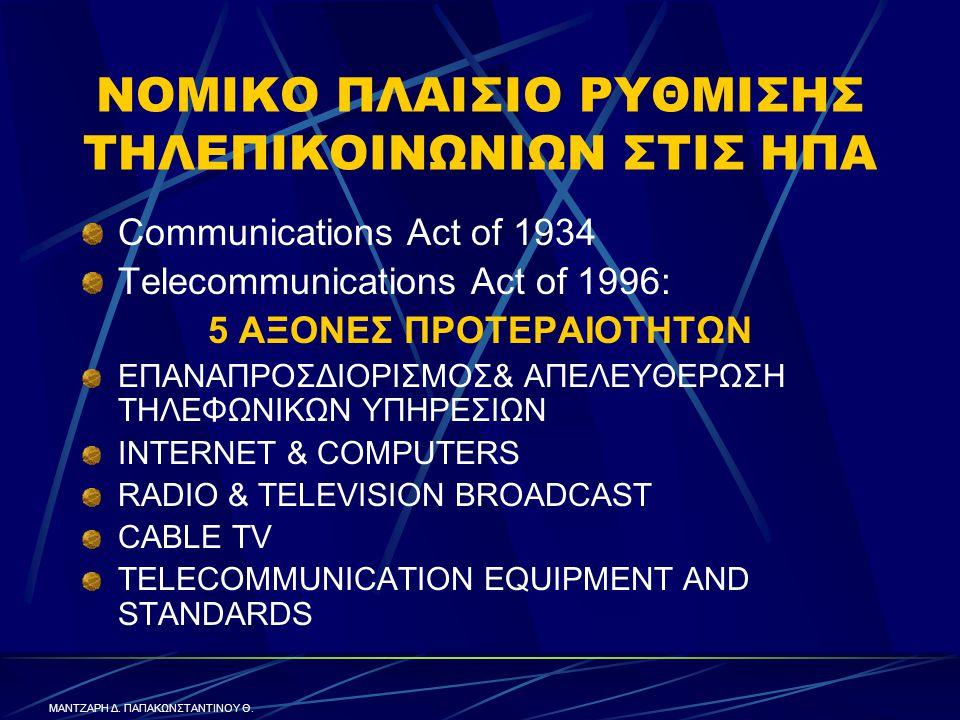 ΝΟΜΙΚΟ ΠΛΑΙΣΙΟ ΡΥΘΜΙΣΗΣ ΤΗΛΕΠΙΚΟΙΝΩΝΙΩΝ ΣΤΙΣ ΗΠΑ Communications Act of 1934 Telecommunications Act of 1996: 5 ΑΞΟΝΕΣ ΠΡΟΤΕΡΑΙΟΤΗΤΩΝ ΕΠΑΝΑΠΡΟΣΔΙΟΡΙΣΜΟΣ& ΑΠΕΛΕΥΘΕΡΩΣΗ ΤΗΛΕΦΩΝΙΚΩΝ ΥΠΗΡΕΣΙΩΝ INTERNET & COMPUTERS RADIO & TELEVISION BROADCAST CABLE TV TELECOMMUNICATION EQUIPMENT AND STANDARDS ΜΑΝΤΖΑΡΗ Δ.