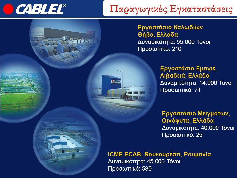 Παραγωγικές Εγκαταστάσεις Εργοστάσιο Καλωδίων Θήβα, Ελλάδα Δυναμικότητα: 55.000 Τόνοι Προσωπικό: 210 Εργοστάσιο Εμαγιέ, Λιβαδειά, Ελλάδα Δυναμικότητα: