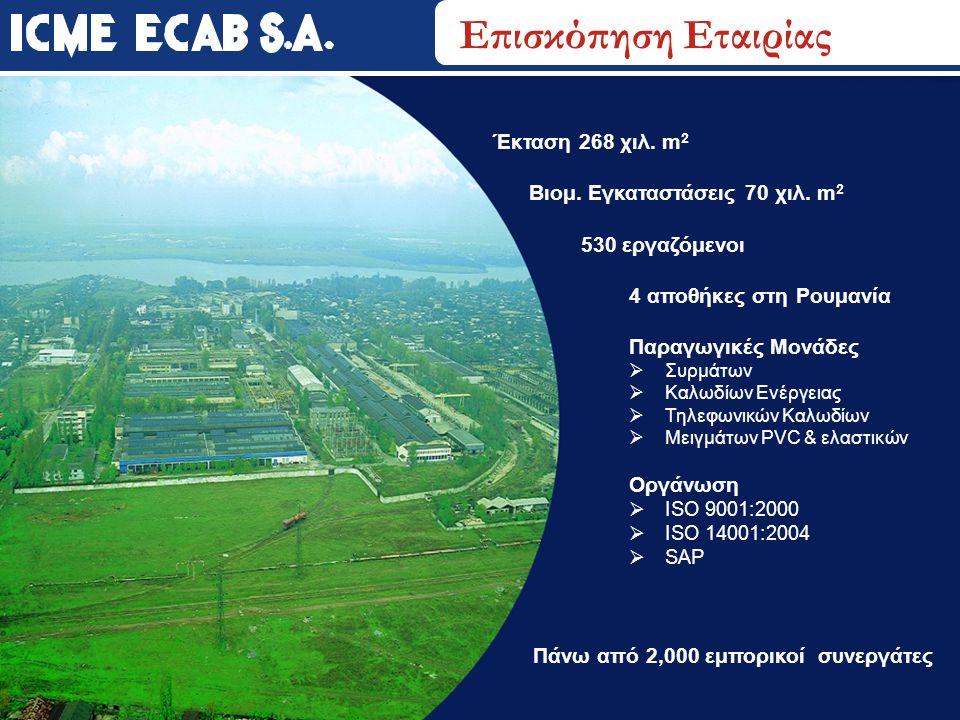 Επισκόπηση Εταιρίας Έκταση 268 χιλ. m 2 Βιομ. Εγκαταστάσεις 70 χιλ. m 2 530 εργαζόμενοι 4 αποθήκες στη Ρουμανία Παραγωγικές Μονάδες  Συρμάτων  Καλωδ