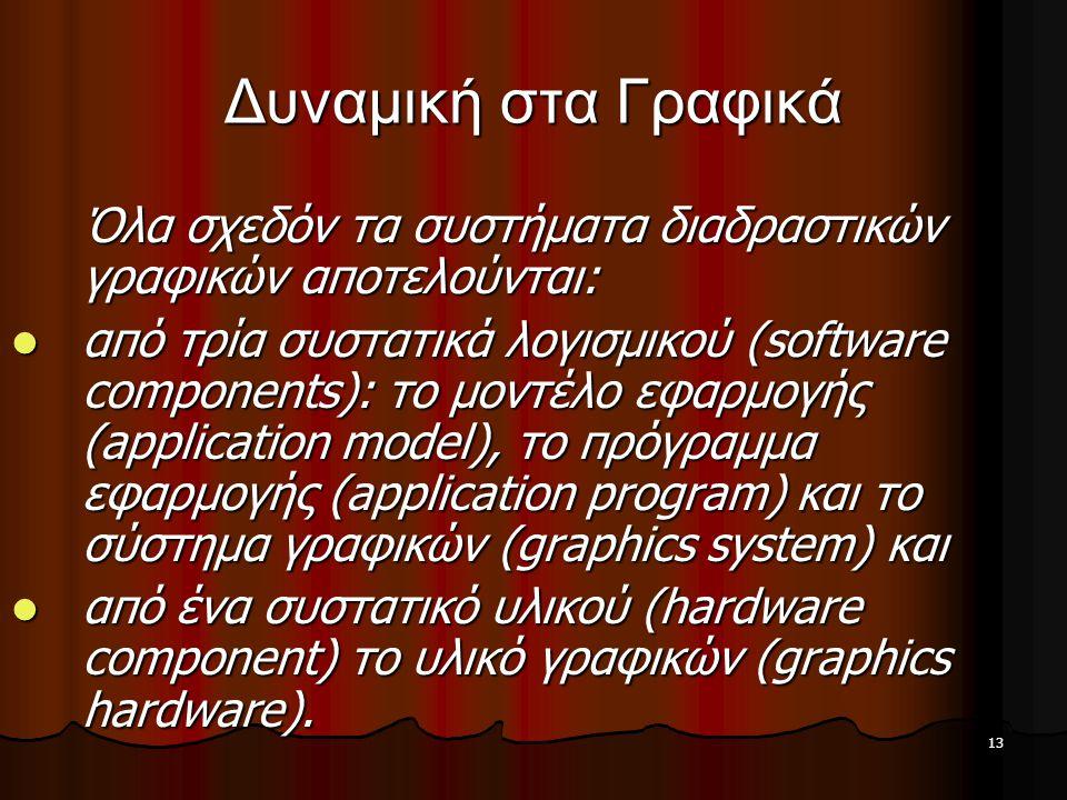 13 Δυναμική στα Γραφικά Όλα σχεδόν τα συστήματα διαδραστικών γραφικών αποτελούνται:  από τρία συστατικά λογισμικού (software components): το μοντέλο