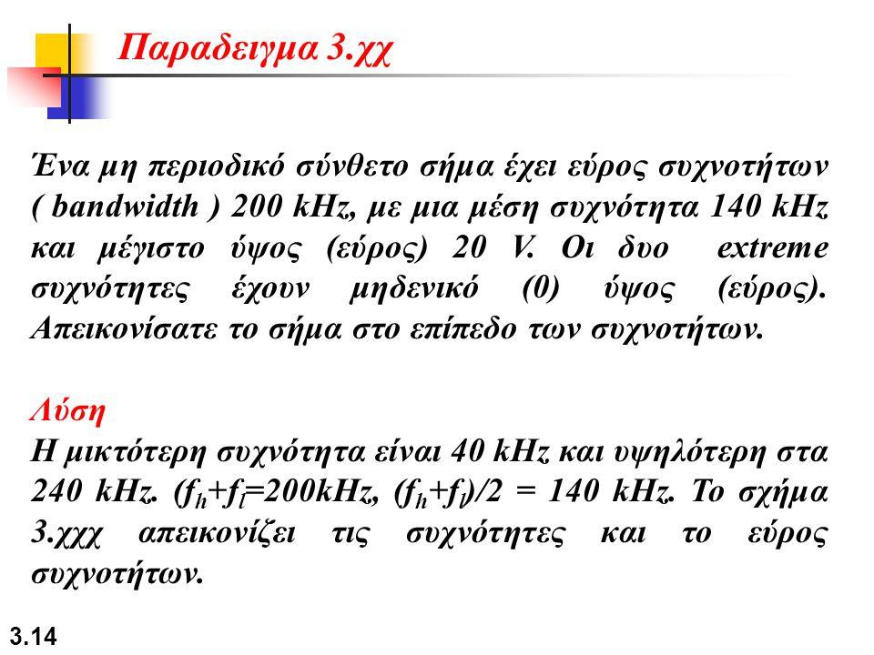 3.14 Ένα μη περιοδικό σύνθετο σήμα έχει εύρος συχνοτήτων ( bandwidth ) 200 kHz, με μια μέση συχνότητα 140 kHz και μέγιστο ύψος (εύρος) 20 V. Οι δυο ex