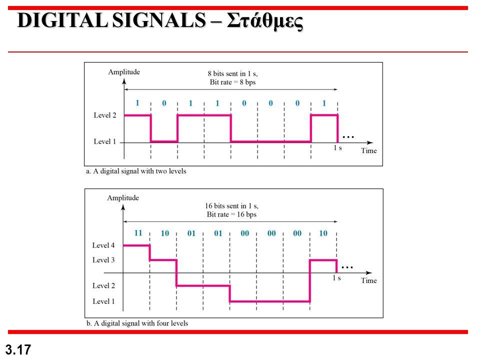 3.17 DIGITAL SIGNALS – Στάθμες