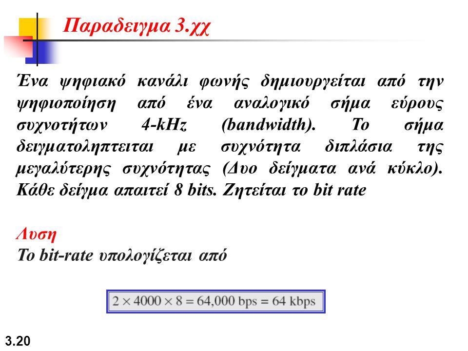 3.20 Ένα ψηφιακό κανάλι φωνής δημιουργείται από την ψηφιοποίηση από ένα αναλογικό σήμα εύρους συχνοτήτων 4-kHz (bandwidth). Το σήμα δειγματοληπτειται