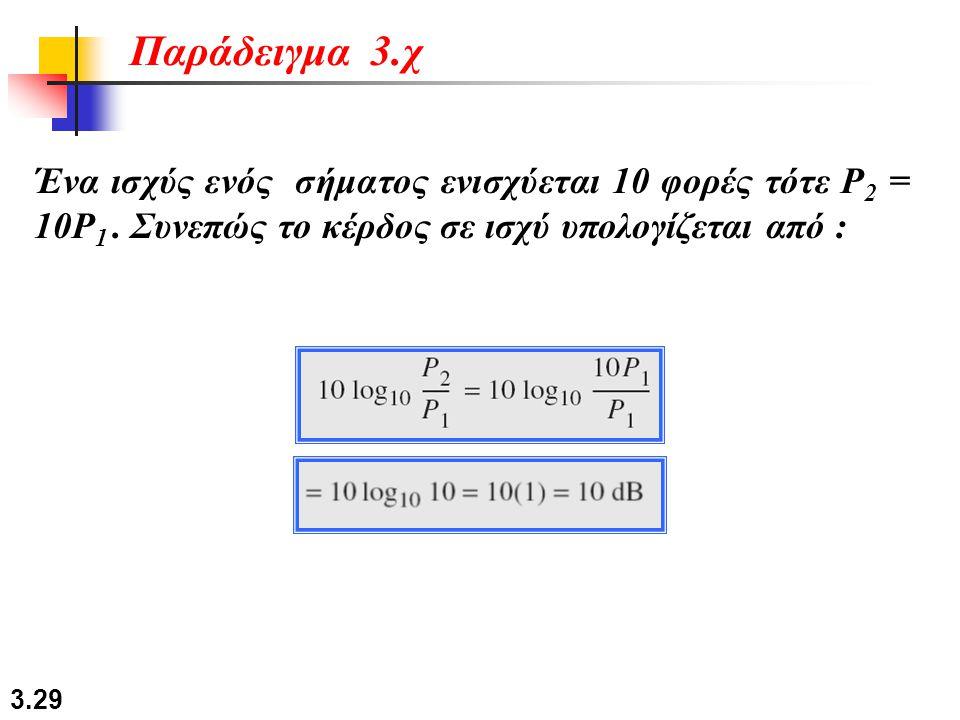 3.29 Ένα ισχύς ενός σήματος ενισχύεται 10 φορές τότε P 2 = 10P 1. Συνεπώς το κέρδος σε ισχύ υπολογίζεται από : Παράδειγμα 3.χ