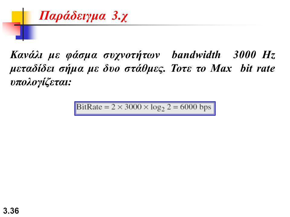 3.36 Κανάλι με φάσμα συχνοτήτων bandwidth 3000 Hz μεταδίδει σήμα με δυο στάθμες. Τοτε το Max bit rate υπολογίζεται: Παράδειγμα 3.χ