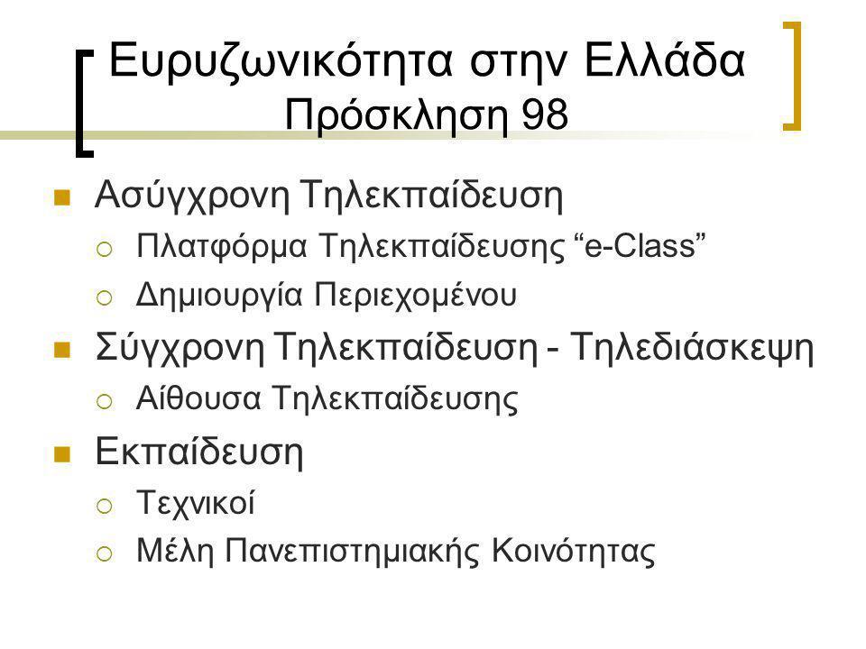Ευρυζωνικότητα στην Ελλάδα Πρόσκληση 98  Ασύγχρονη Τηλεκπαίδευση  Πλατφόρμα Τηλεκπαίδευσης e-Class  Δημιουργία Περιεχομένου  Σύγχρονη Τηλεκπαίδευση - Τηλεδιάσκεψη  Αίθουσα Τηλεκπαίδευσης  Εκπαίδευση  Τεχνικοί  Μέλη Πανεπιστημιακής Κοινότητας