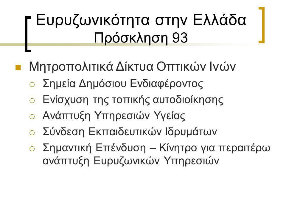 Ευρυζωνικότητα στην Ελλάδα Πρόσκληση 93  Μητροπολιτικά Δίκτυα Οπτικών Ινών  Σημεία Δημόσιου Ενδιαφέροντος  Ενίσχυση της τοπικής αυτοδιοίκησης  Ανάπτυξη Υπηρεσιών Υγείας  Σύνδεση Εκπαιδευτικών Ιδρυμάτων  Σημαντική Επένδυση – Κίνητρο για περαιτέρω ανάπτυξη Ευρυζωνικών Υπηρεσιών