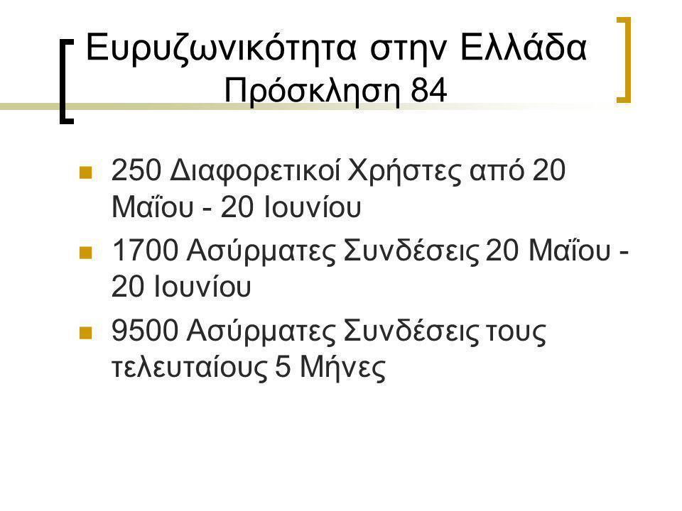 Ευρυζωνικότητα στην Ελλάδα Πρόσκληση 84  250 Διαφορετικοί Χρήστες από 20 Μαΐου - 20 Ιουνίου  1700 Ασύρματες Συνδέσεις 20 Μαΐου - 20 Ιουνίου  9500 Ασύρματες Συνδέσεις τους τελευταίους 5 Μήνες