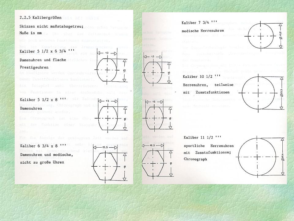 Σχεδιασμός τοποθέτισης και δομής μηχανισμού.