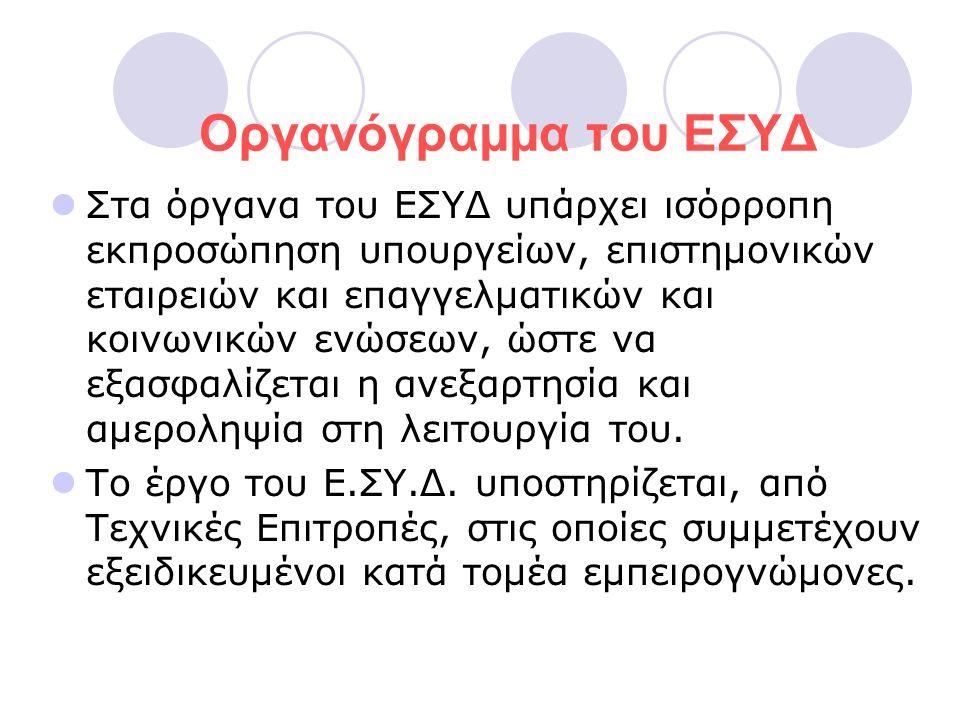 ΟΡΓΑΝΟΓΡΑΜΜΑ