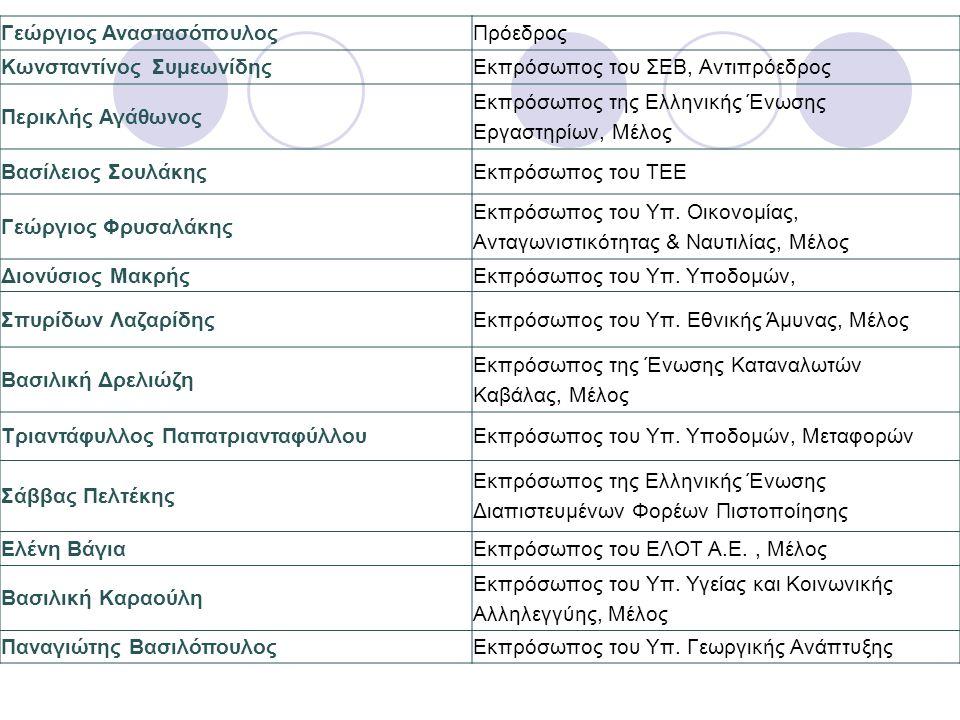 Εθνικά έγγραφα που εκδίδει ο ΕΣΥΔ- κατηγορίες  1.