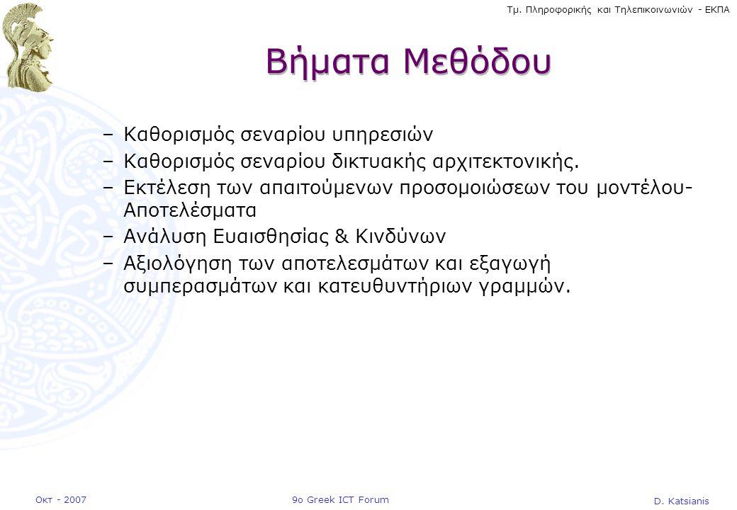D. Katsianis 9ο Greek ICT ForumΟκτ - 2007 Τμ. Πληροφορικής και Τηλεπικοινωνιών - ΕΚΠΑ Βήματα Μεθόδου –Καθορισμός σεναρίου υπηρεσιών –Καθορισμός σεναρί