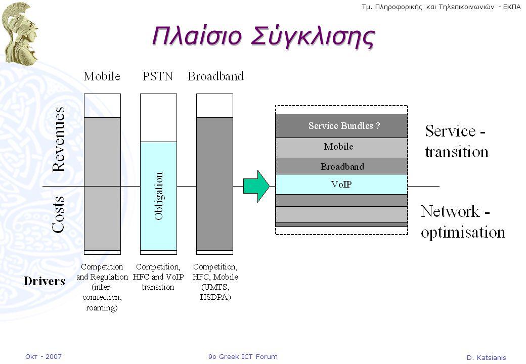 D. Katsianis 9ο Greek ICT ForumΟκτ - 2007 Τμ. Πληροφορικής και Τηλεπικοινωνιών - ΕΚΠΑ Πλαίσιο Σύγκλισης