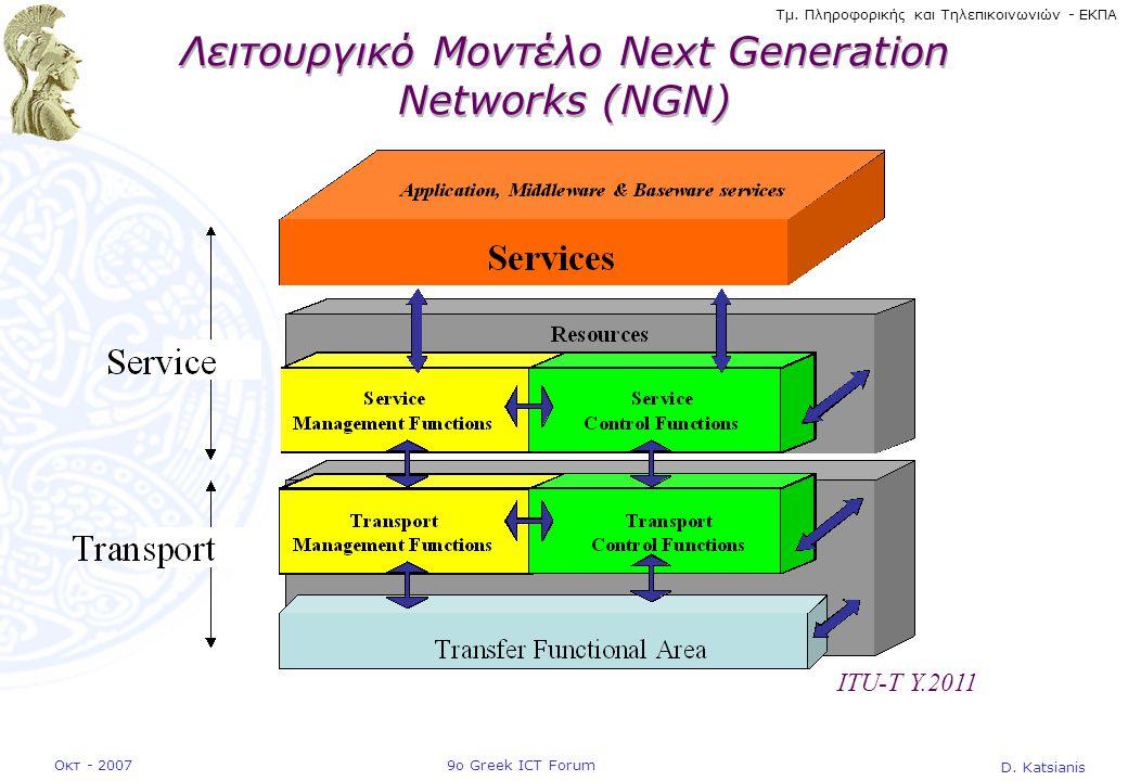 D. Katsianis 9ο Greek ICT ForumΟκτ - 2007 Τμ. Πληροφορικής και Τηλεπικοινωνιών - ΕΚΠΑ Λειτουργικό Μοντέλο Next Generation Networks (NGN) ITU-T Y.2011