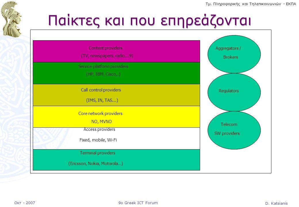 D. Katsianis 9ο Greek ICT ForumΟκτ - 2007 Τμ. Πληροφορικής και Τηλεπικοινωνιών - ΕΚΠΑ Παίκτες και που επηρεάζονται Regulators Aggregators / Brokers Te