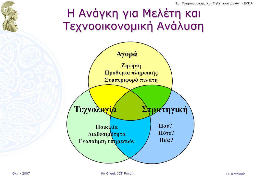 D. Katsianis 9ο Greek ICT ForumΟκτ - 2007 Τμ. Πληροφορικής και Τηλεπικοινωνιών - ΕΚΠΑ Η Ανάγκη για Μελέτη και Τεχνοοικονομική Ανάλυση Αγορά Στρατηγική