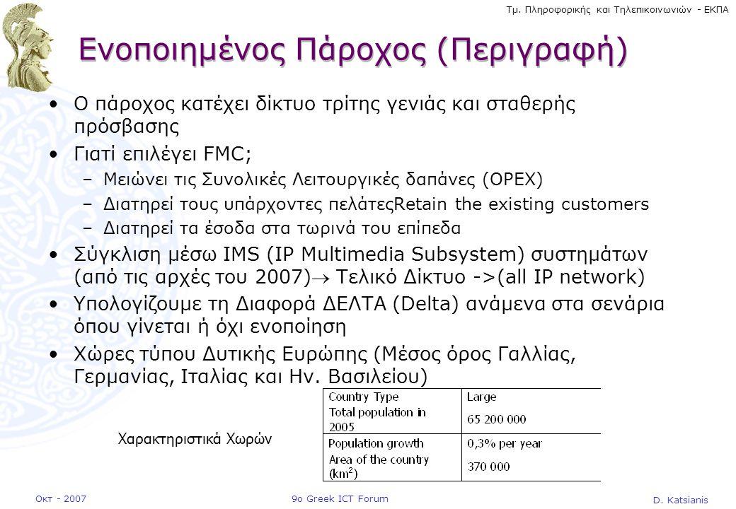 D. Katsianis 9ο Greek ICT ForumΟκτ - 2007 Τμ. Πληροφορικής και Τηλεπικοινωνιών - ΕΚΠΑ Ενοποιημένος Πάροχος (Περιγραφή) •Ο πάροχος κατέχει δίκτυο τρίτη