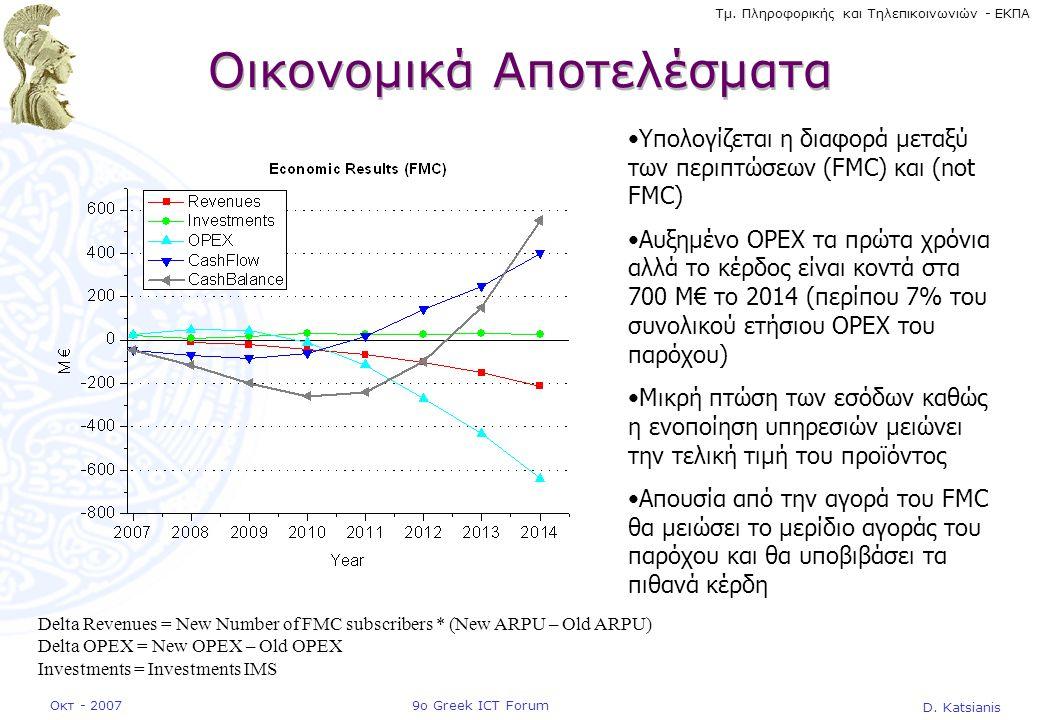 D. Katsianis 9ο Greek ICT ForumΟκτ - 2007 Τμ. Πληροφορικής και Τηλεπικοινωνιών - ΕΚΠΑ Οικονομικά Αποτελέσματα •Υπολογίζεται η διαφορά μεταξύ των περιπ