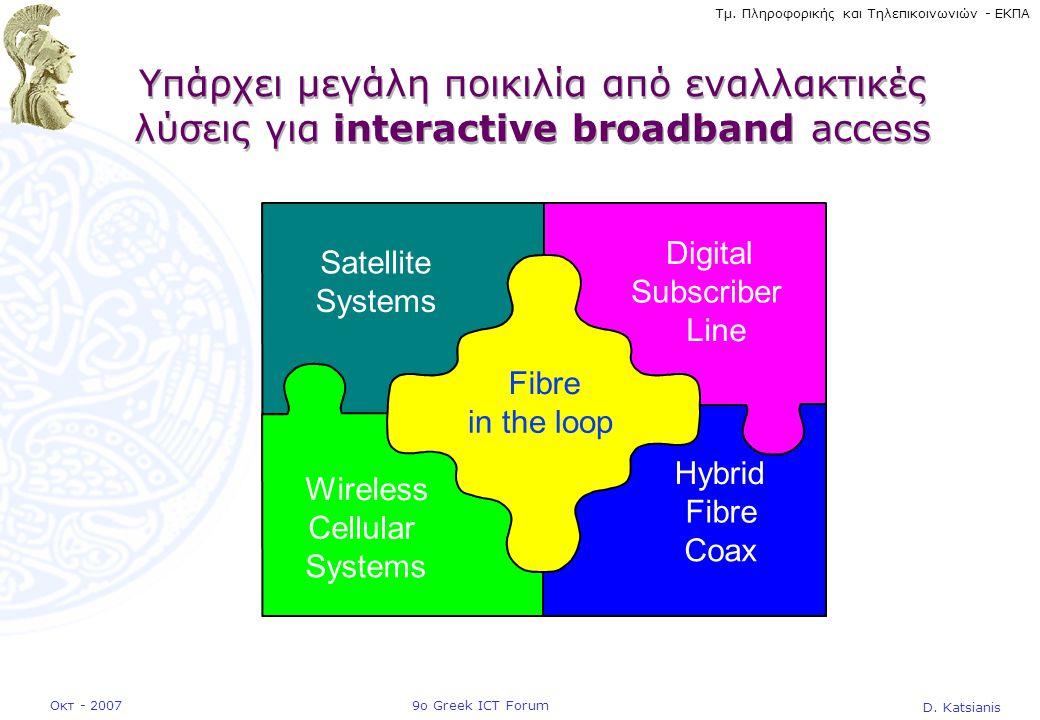 D. Katsianis 9ο Greek ICT ForumΟκτ - 2007 Τμ. Πληροφορικής και Τηλεπικοινωνιών - ΕΚΠΑ Υπάρχει μεγάλη ποικιλία από εναλλακτικές λύσεις για interactive