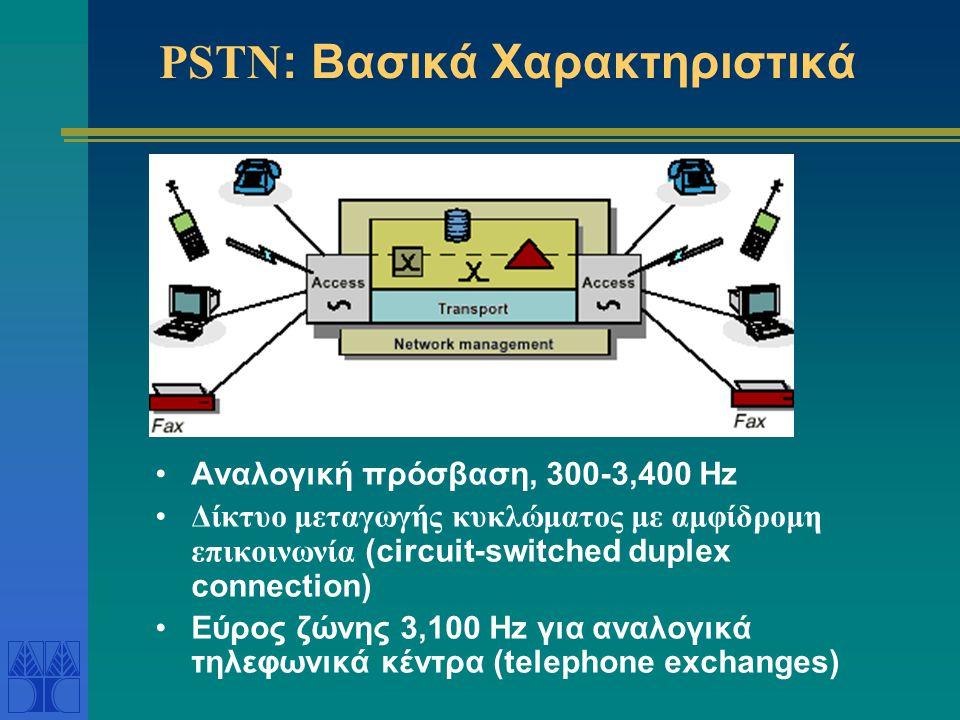 PSTN •Το παλαιότερο και μεγαλύτερο σύστημα τηλεπικοινωνιών •Έχει περισσότερους από 1200 εκατομμύρια συνδρομητές •Για αρκετό καιρό ήτανε το μοναδικό δί
