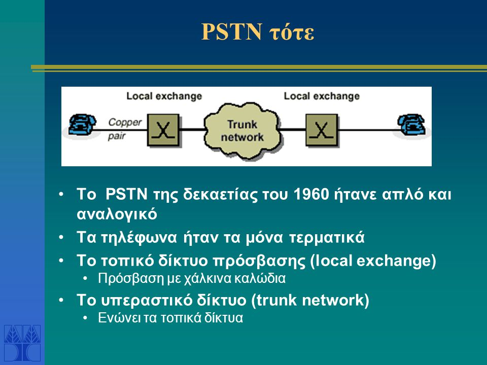 PSTN : Βασικά Χαρακτηριστικά •Αναλογική πρόσβαση, 300-3,400 Hz •Δίκτυο μεταγωγής κυκλώματος με αμφίδρομη επικοινωνία (circuit-switched duplex connecti