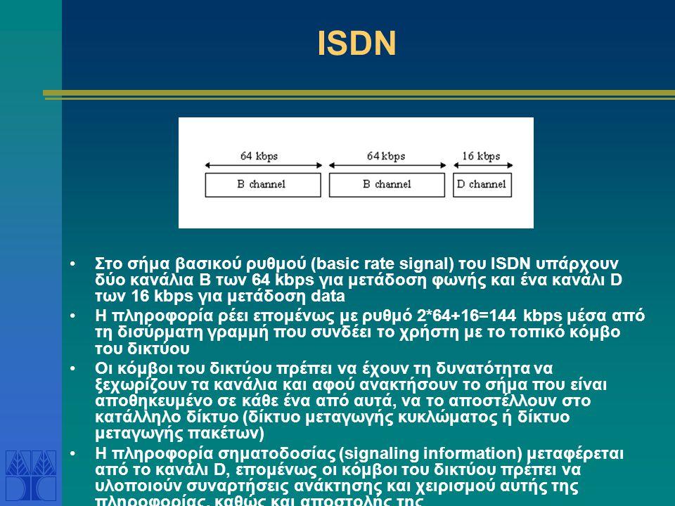 ISDN •ISDN - Integrated Services Digital Network το οποίο μεταφράζεται ως ψηφιακό δίκτυο ενοποιημένων υπηρεσιών. •Το ISDN είναι ένα ψηφιακό δίκτυο που
