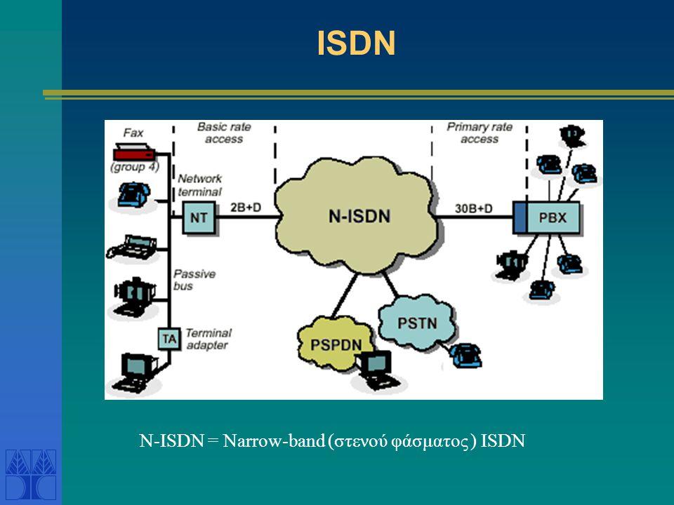 ISDN •Στο σήμα βασικού ρυθμού (basic rate signal) του ISDN υπάρχουν δύο κανάλια B των 64 kbps για μετάδοση φωνής και ένα κανάλι D των 16 kbps για μετά