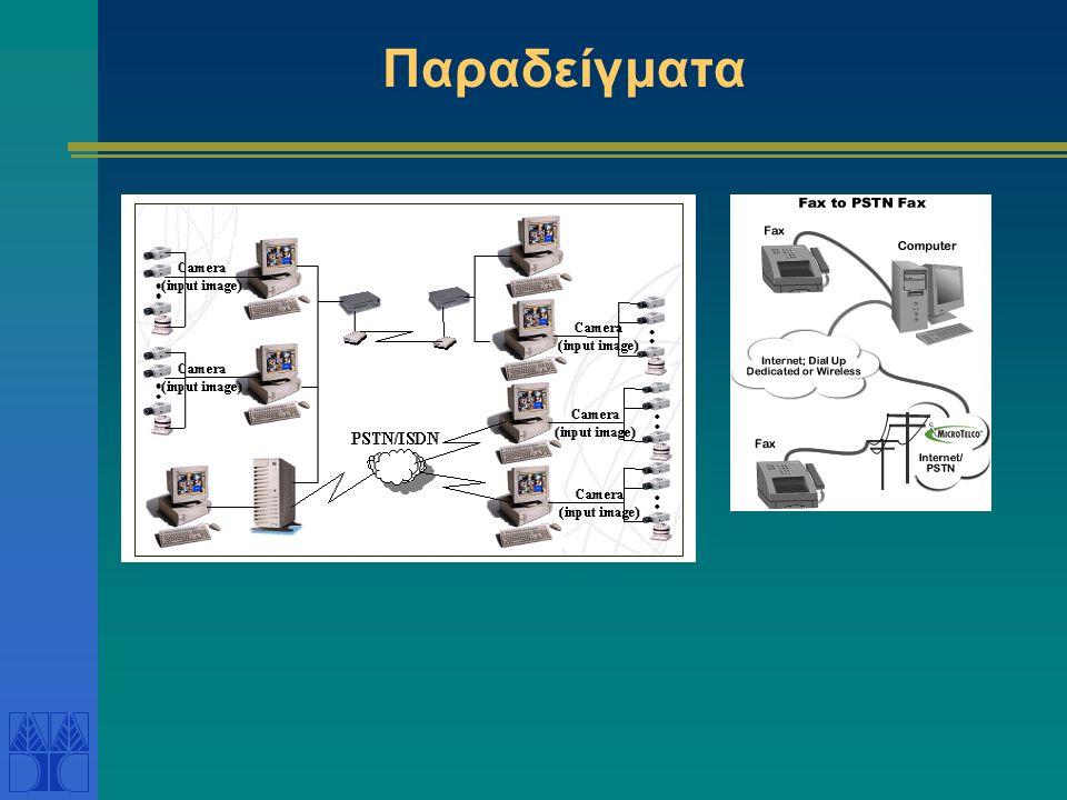 ISDN N-ISDN = Narrow-band (στενού φάσματος ) ISDN
