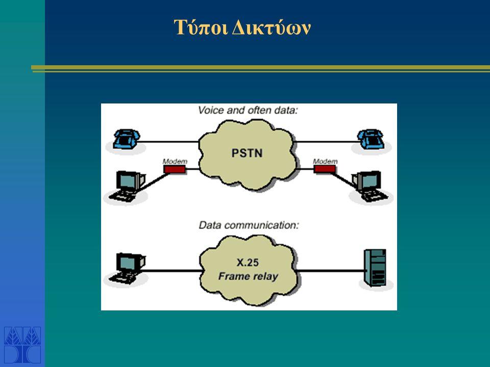 Δύο Τύποι Δικτύων •Δίκτυα μεταγωγής κυκλώματος •Προσφέρει αφιερωμένη γραμμή / διαδρομή (path) μεταξύ των χρηστών για την διάρκεια της κλήσης •Χρησιμοπ