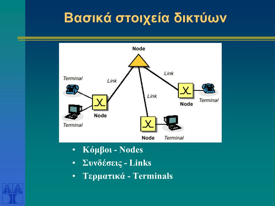 T1 carrier - φορέας Τ1 •Τo πρώτο ψηφιακό μόνιμο κύκλωμα του PSTN •Μεταφέρει 24 ψηφιακές κλήσεις ταυτοχρόνως μέσω χάλκινων καλωδίων σε αποστάσεις μέχρι 50 μιλίων •Τώρα χρησιμοποιούνται και οπτικές ίνες •Χρησιμοποιεί αναμεταδότες κάθε 6.000 πόδια •Ο ρυθμός δεδομένων είναι 1,544 Mbps •24 x 8 bits /sample = 192 •+ 1 bit για συγχρονισμό •(193 bits /sample ) x 8000 samples / sec = 1,544 Mbps •Χρησιμοποιείται για μετάδοση φωνής και για μετάδοση δεδομένων •Η μετάδοση πληροφοριών με το T1 λέγεται DS1 – Digital Services 1
