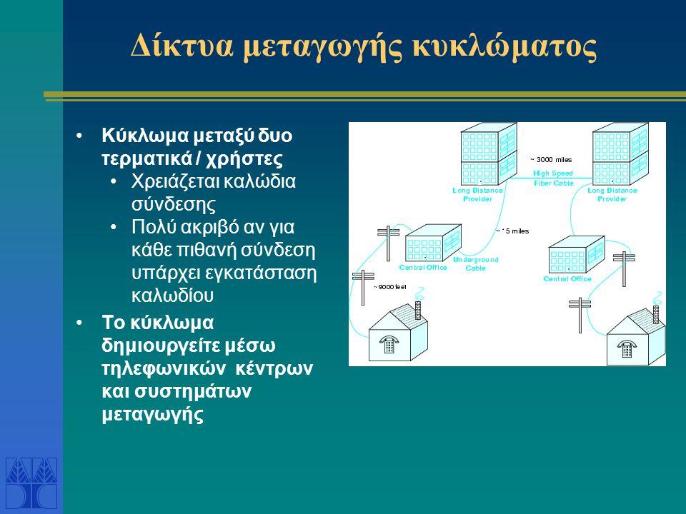 Δίκτυα μεταγωγής κυκλώματος •Κύκλωμα μεταξύ δυο τερματικά / χρήστες •Χρειάζεται καλώδια σύνδεσης •Πολύ ακριβό αν για κάθε πιθανή σύνδεση υπάρχει εγκατάσταση καλωδίου •Το κύκλωμα δημιουργείτε μέσω τηλεφωνικών κέντρων και συστημάτων μεταγωγής